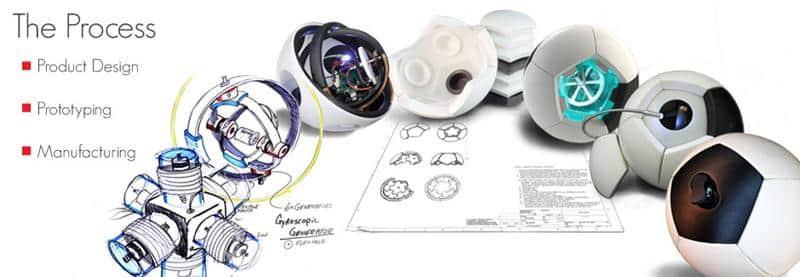 desenho das bolas de futebol