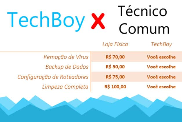 techboy2