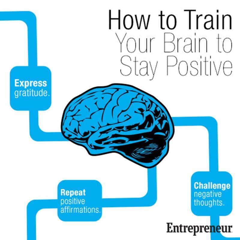 como treinar seu cérebro