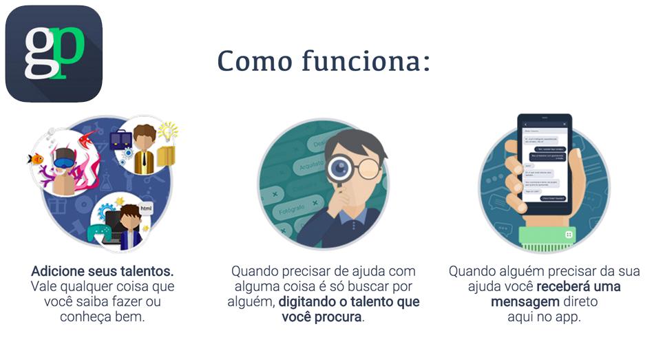 App conecta pessoas que querem desenvolver uma ideia a profissionais capazes de fazê-la 3