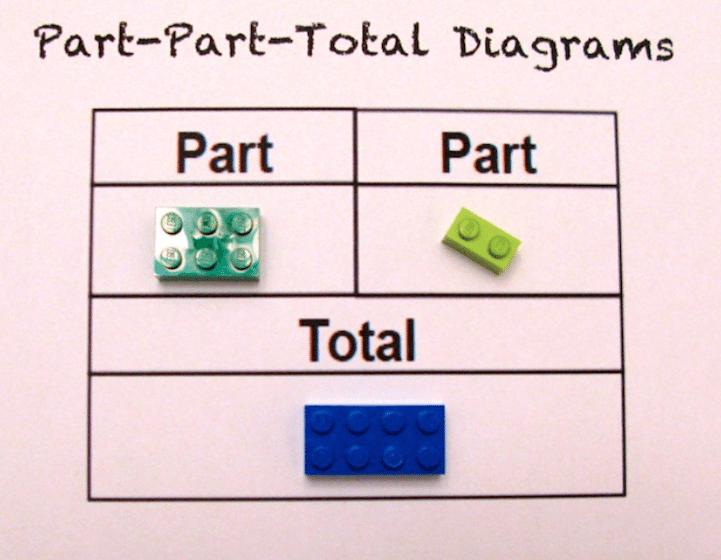 LEGOMathSkills2