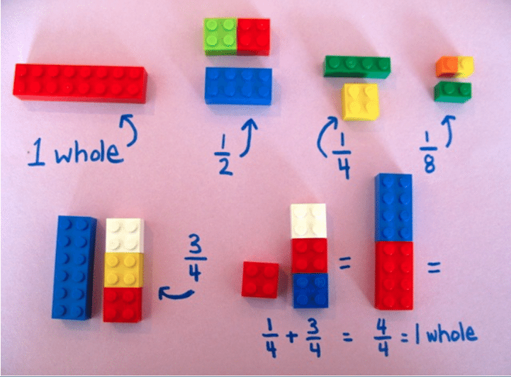 LEGOMathSkills4