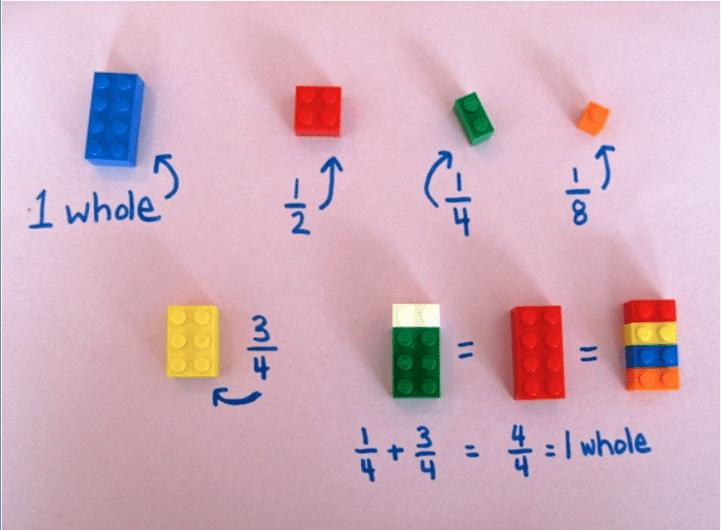 LEGOMathSkills5