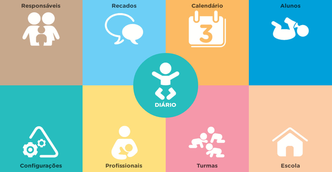 Aplicativo melhora a comunicação dos pais com as escolas dos filhos 1