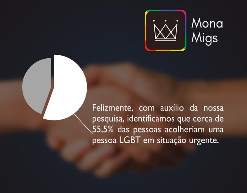 mona-migs-3