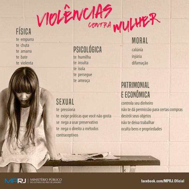 gráfico de estudos de violência contra a mulher