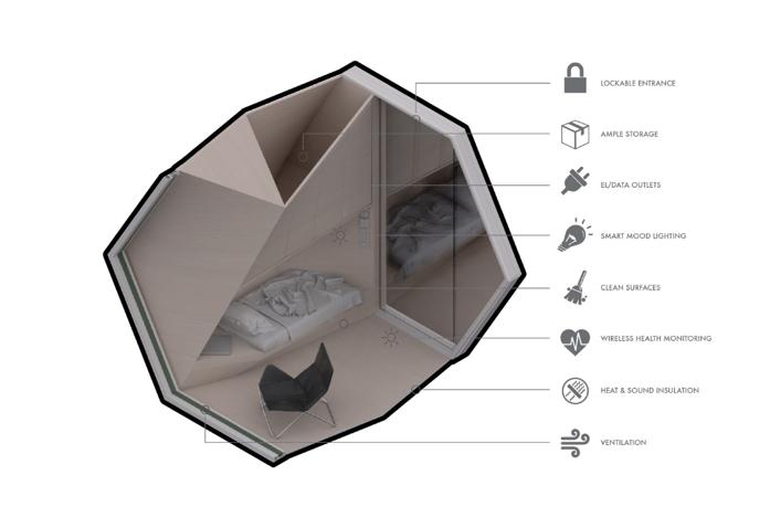 Cápsulas impressas em 3D poderão abrigar pessoas em situação de rua 4
