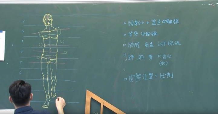 professor desenho anatomia humana alunos
