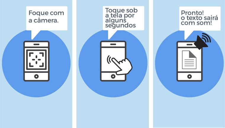 App ajuda pessoas deficiência visual lerem textos impressos