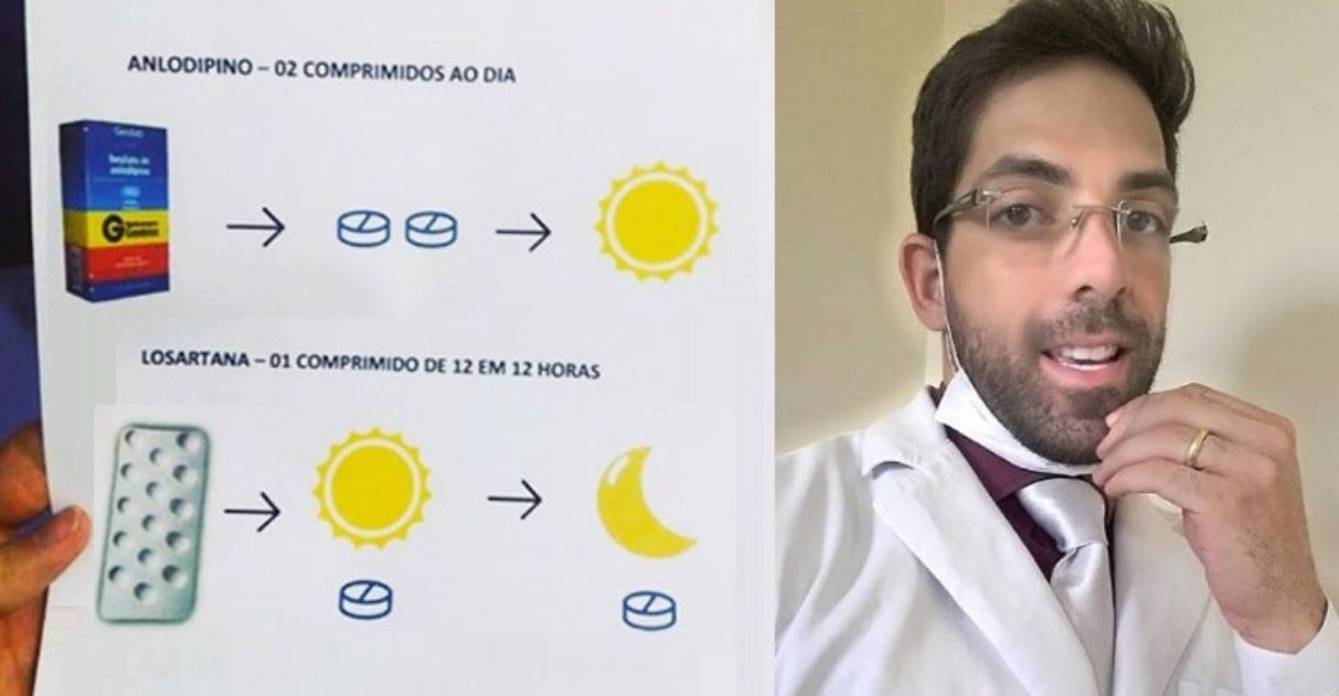 Para ajudar paciente analfabeta que errava medicação, dentista ilustra receita médica