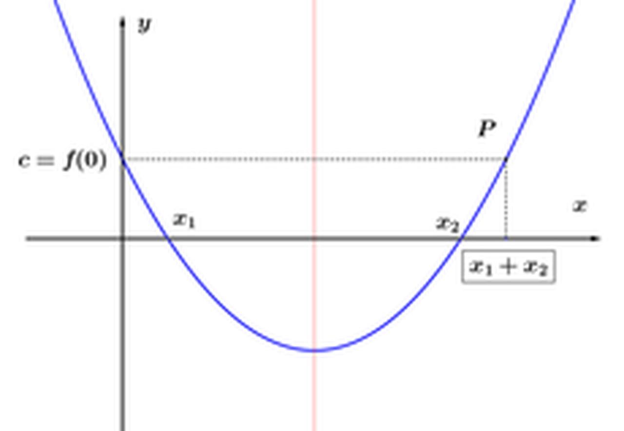 estudante vence dificuldade em matemática e cria teorema no rj