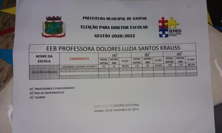 Professora trans eleita diretora escola municipal Santa Catarina