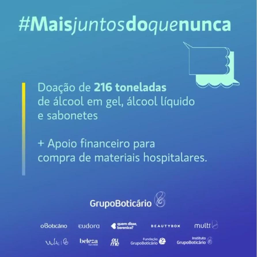 Grupo Boticário doa 216 toneladas itens higiene população