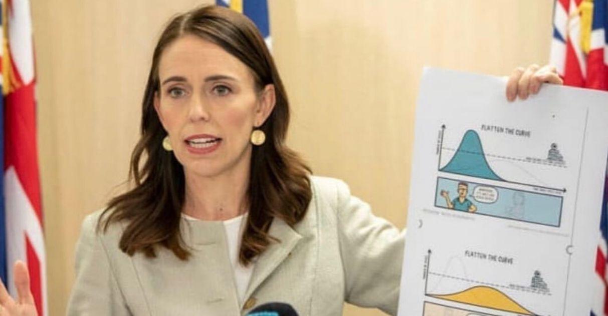 políticos nova zelândia cortam salário crise coronavirus