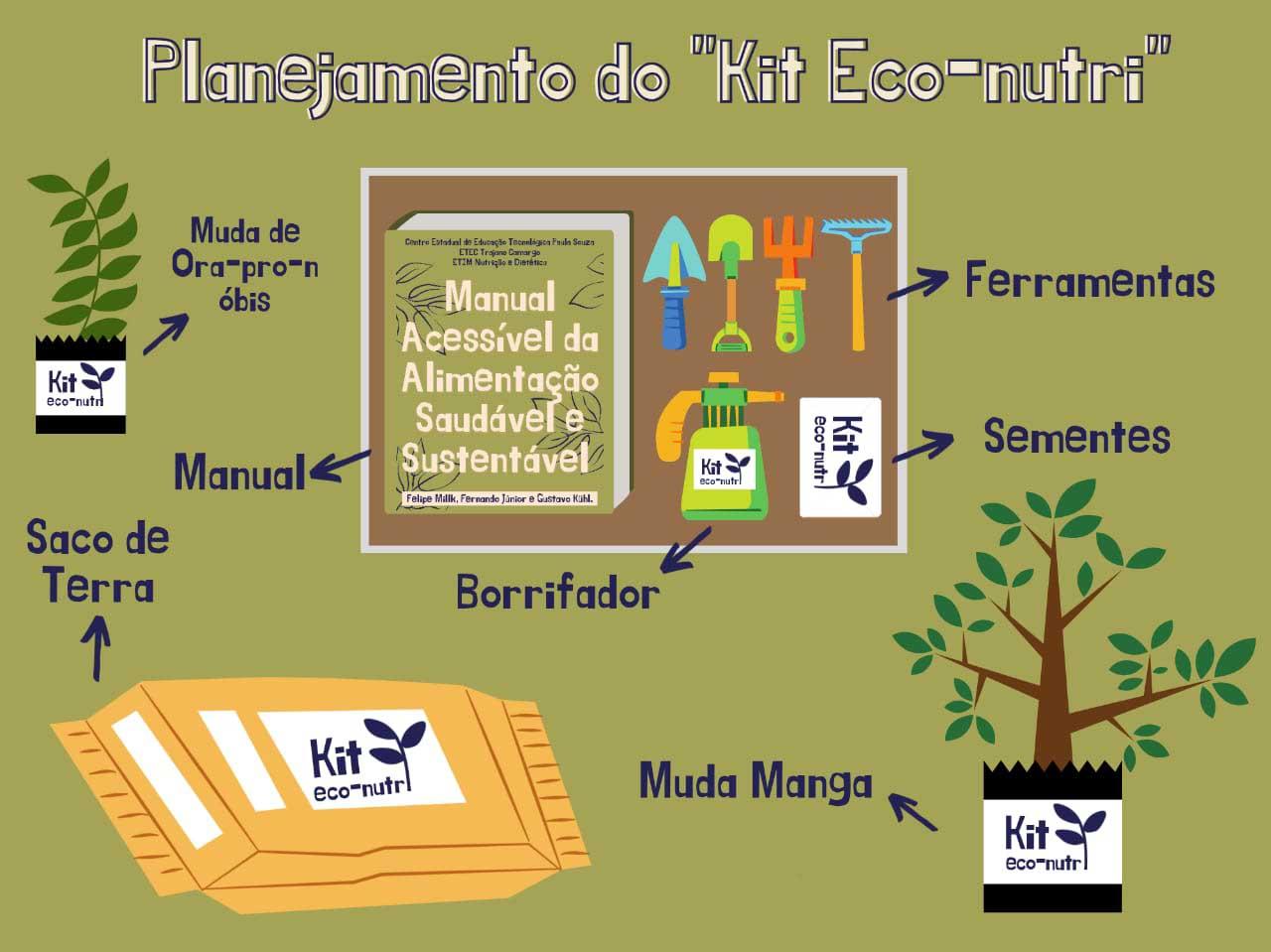 manual produção sustentável alimentos em casa