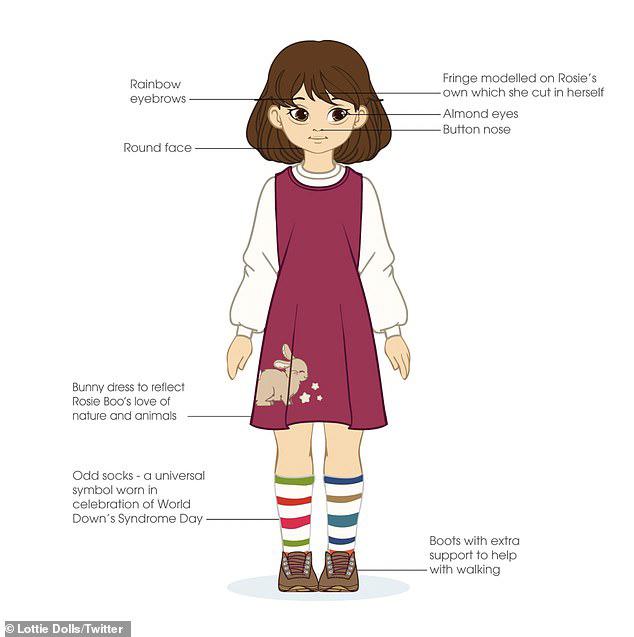 boneca características síndrome de down